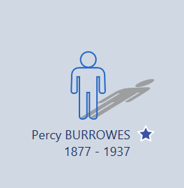 Percy Burrowes