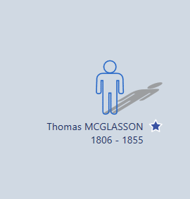 Thomas McGlasson